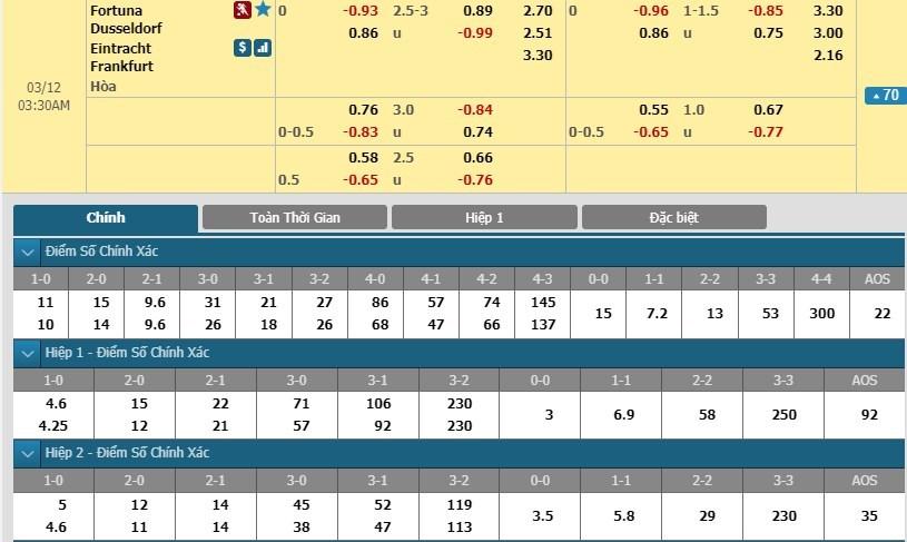 soi-keo-ca-cuoc-mien-phi-ngay-12-03-dusseldorf-vs-frankfurt-vach-mat-3