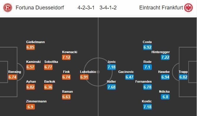 soi-keo-ca-cuoc-mien-phi-ngay-12-03-dusseldorf-vs-frankfurt-vach-mat-4