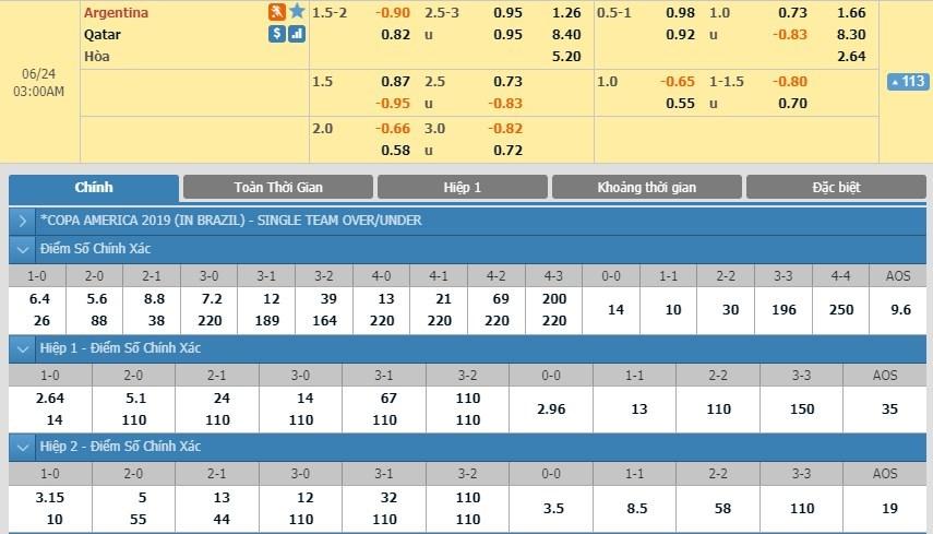 soi-keo-ca-cuoc-mien-phi-ngay-24-06-qatar-vs-argentina-thoat-hiem-38b-3