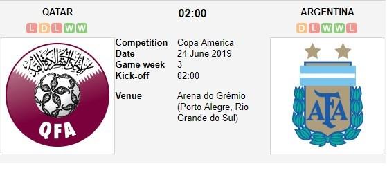 soi-keo-ca-cuoc-mien-phi-ngay-24-06-qatar-vs-argentina-thoat-hiem-38b