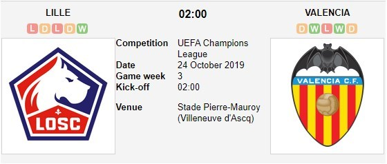soi-keo-ca-cuoc-mien-phi-ngay-14-10-Lille-vs-Valencia-can-trong