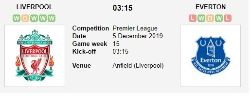 soi-keo-ca-cuoc-mien-phi-ngay-05-12-liverpool-vs-everton-derby-khong-can