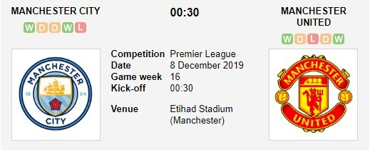 soi-keo-ca-cuoc-mien-phi-ngay-08-12-manchester-city-vs-manchester-united-chan-chinh-kip-thoi