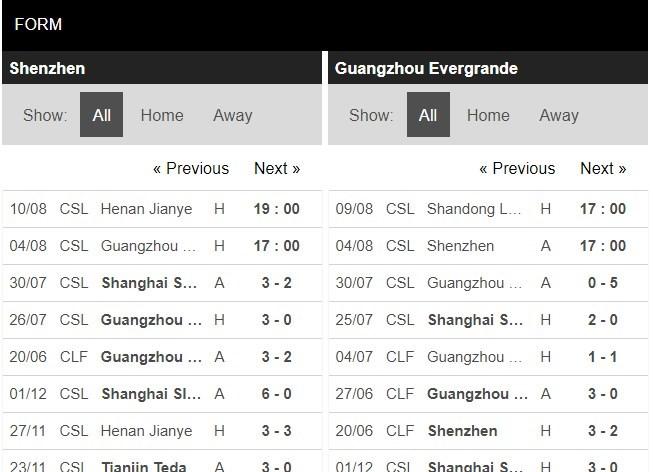 soi-keo-ca-cuoc-mien-phi-ngay-04-08-shenzhen-ruby-fc-vs-guangzhou-evergrande-fc-doi-thu-tren-tam-4